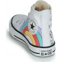 Baskets Converse CANVAS HI ENF - Ref. 663994C